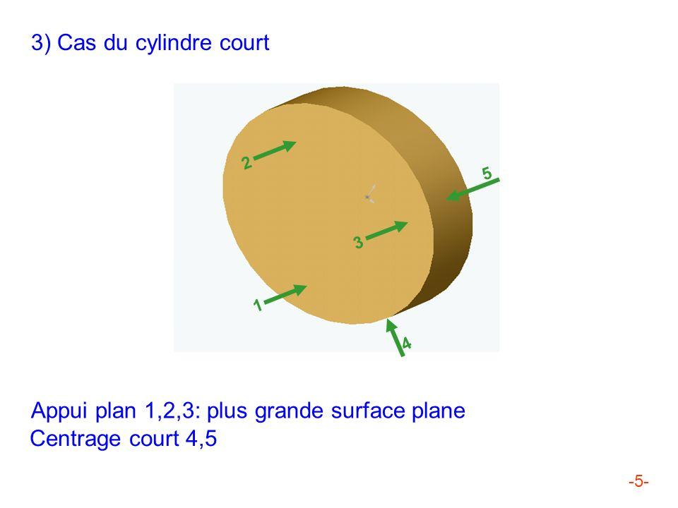 -5- 3) Cas du cylindre court 5 4 2 1 3 Appui plan 1,2,3: plus grande surface plane Centrage court 4,5