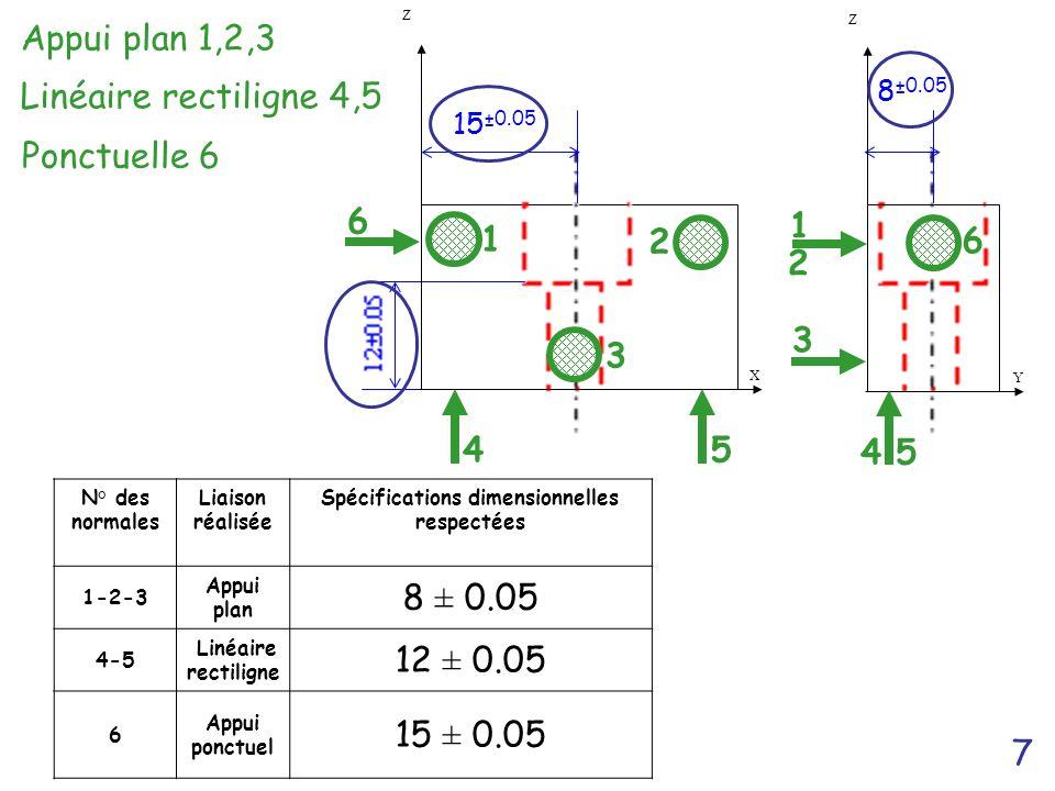 15 ±0.05 8 ±0.05 Z Z X Y 7 3 3 6 1 2 1 2 45 6 54 N° des normales Liaison réalisée Spécifications dimensionnelles respectées 1-2-3 Appui plan 8 ± 0.05