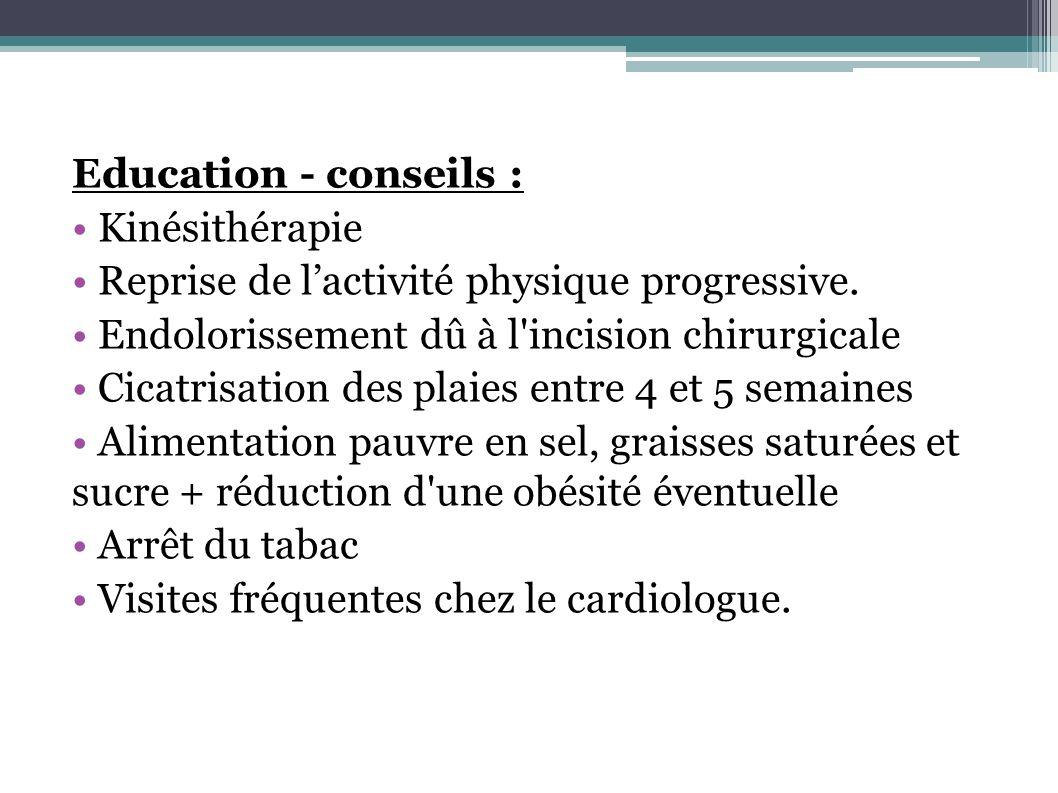 Education - conseils : Kinésithérapie Reprise de lactivité physique progressive. Endolorissement dû à l'incision chirurgicale Cicatrisation des plaies
