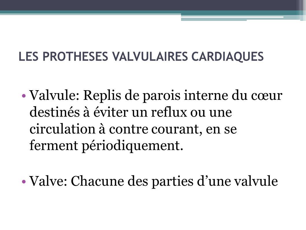 LES PROTHESES VALVULAIRES CARDIAQUES Valvule: Replis de parois interne du cœur destinés à éviter un reflux ou une circulation à contre courant, en se