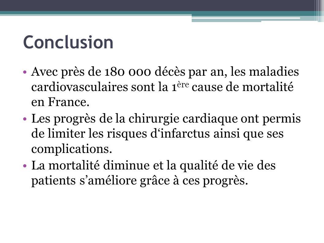 Avec près de 180 000 décès par an, les maladies cardiovasculaires sont la 1 ère cause de mortalité en France. Les progrès de la chirurgie cardiaque on