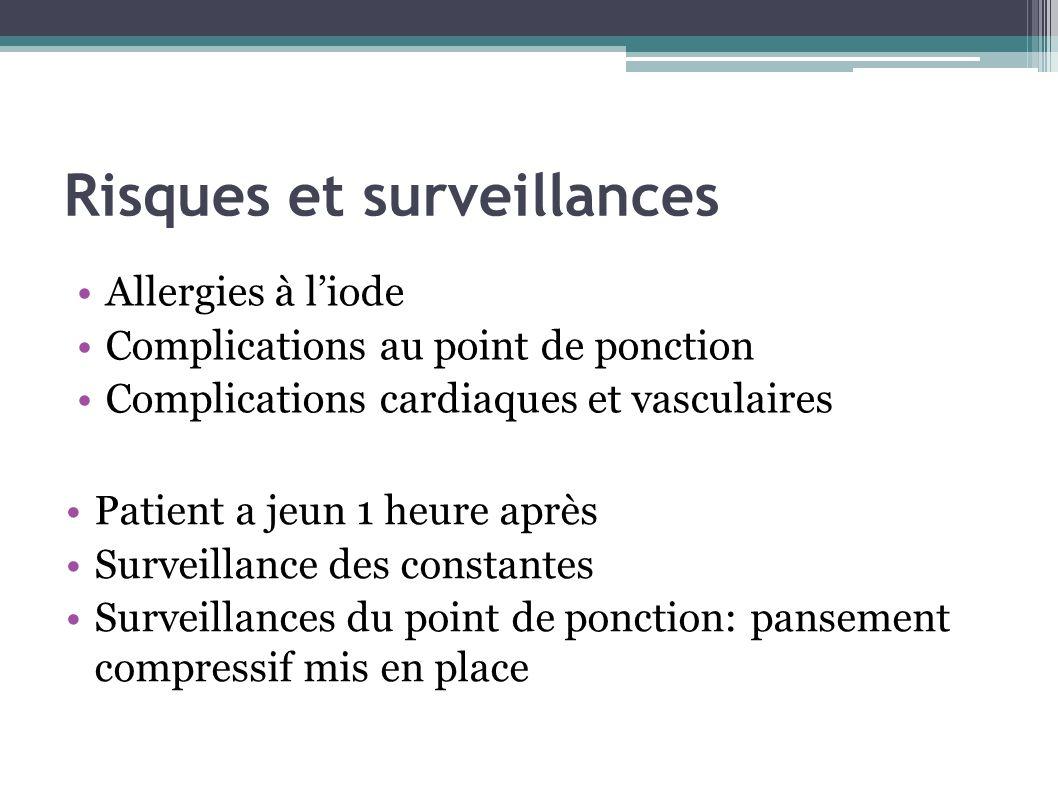 Risques et surveillances Allergies à liode Complications au point de ponction Complications cardiaques et vasculaires Patient a jeun 1 heure après Sur