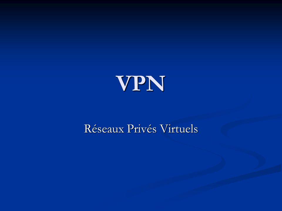 VPN Réseaux Privés Virtuels