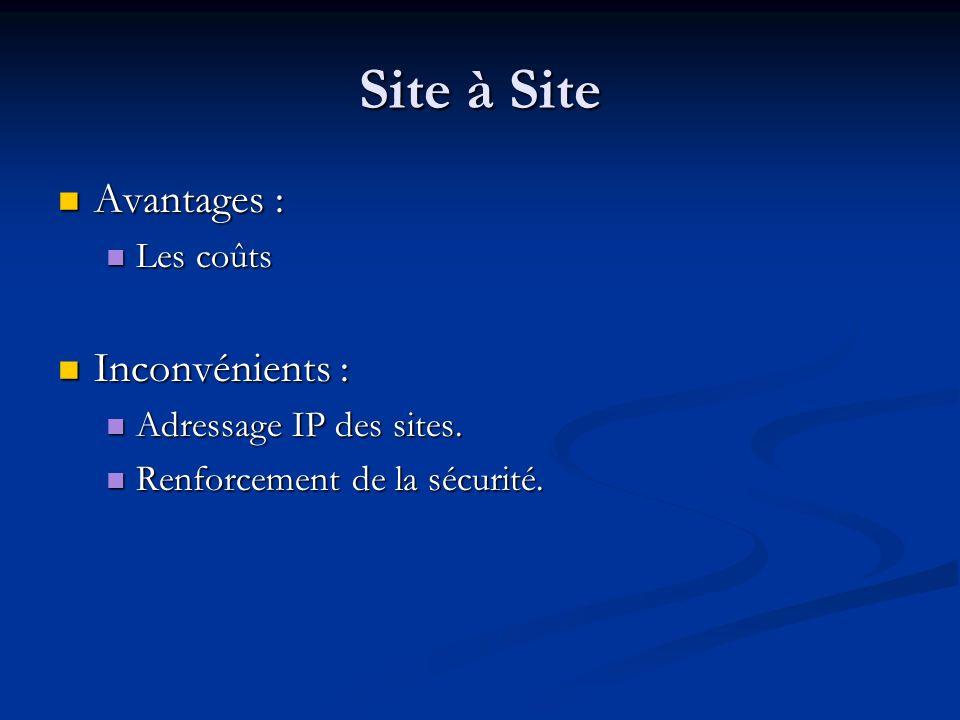 Avantages : Avantages : Les coûts Les coûts Inconvénients : Inconvénients : Adressage IP des sites. Adressage IP des sites. Renforcement de la sécurit