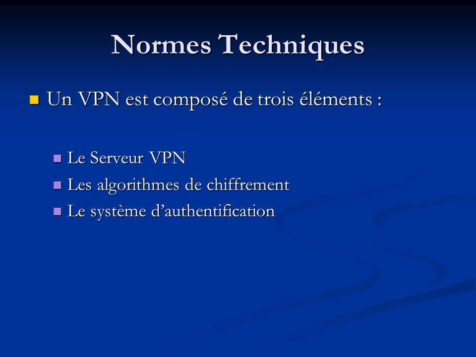 Normes Techniques Un VPN est composé de trois éléments : Un VPN est composé de trois éléments : Le Serveur VPN Le Serveur VPN Les algorithmes de chiff