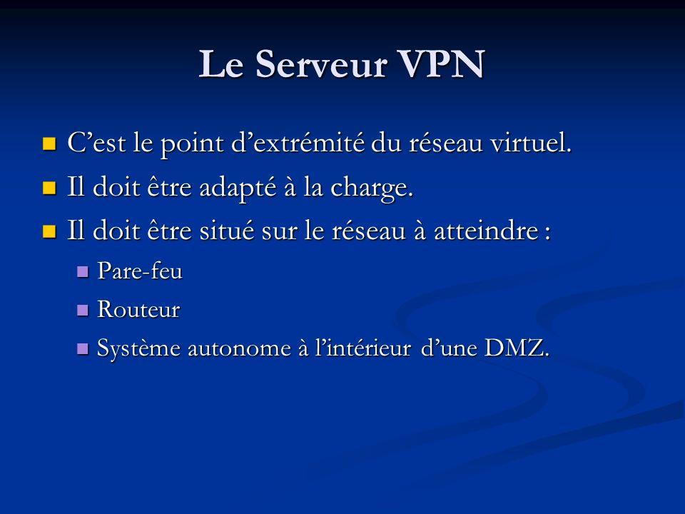 Le Serveur VPN Cest le point dextrémité du réseau virtuel. Cest le point dextrémité du réseau virtuel. Il doit être adapté à la charge. Il doit être a