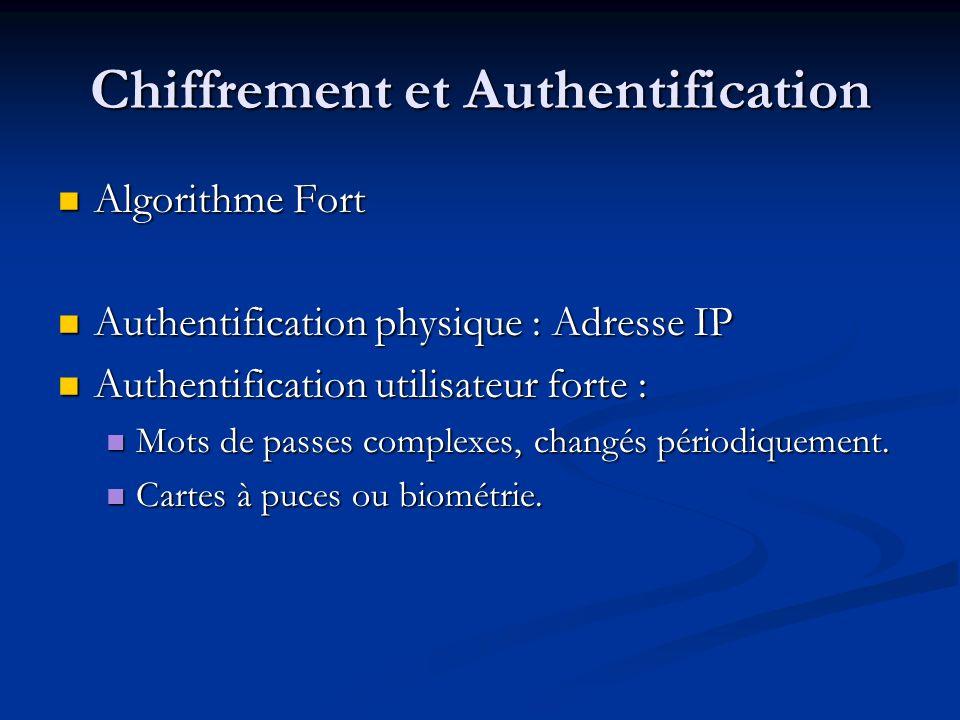 Chiffrement et Authentification Algorithme Fort Algorithme Fort Authentification physique : Adresse IP Authentification physique : Adresse IP Authenti