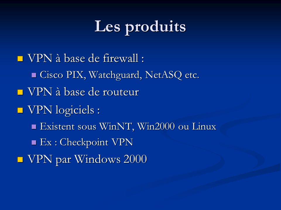 Les produits VPN à base de firewall : VPN à base de firewall : Cisco PIX, Watchguard, NetASQ etc. Cisco PIX, Watchguard, NetASQ etc. VPN à base de rou