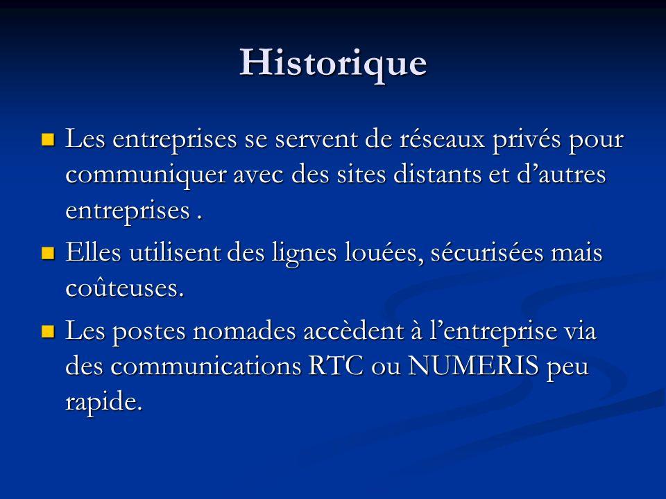 Historique Les entreprises se servent de réseaux privés pour communiquer avec des sites distants et dautres entreprises. Les entreprises se servent de