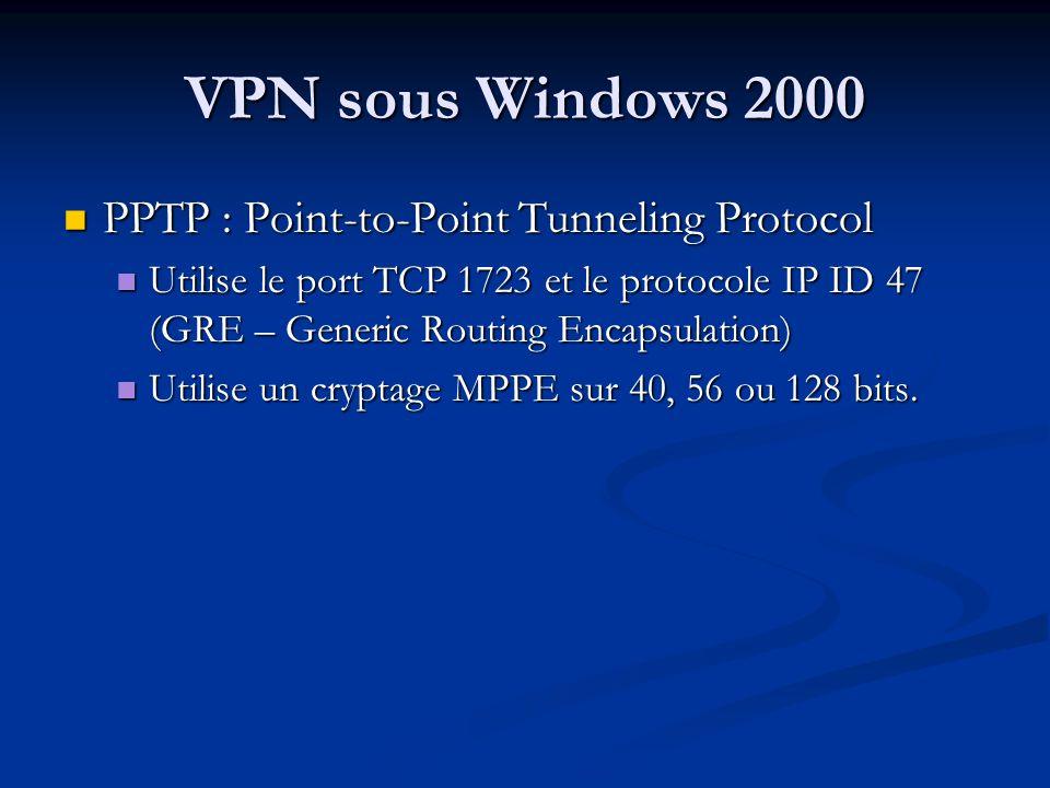 VPN sous Windows 2000 PPTP : Point-to-Point Tunneling Protocol PPTP : Point-to-Point Tunneling Protocol Utilise le port TCP 1723 et le protocole IP ID