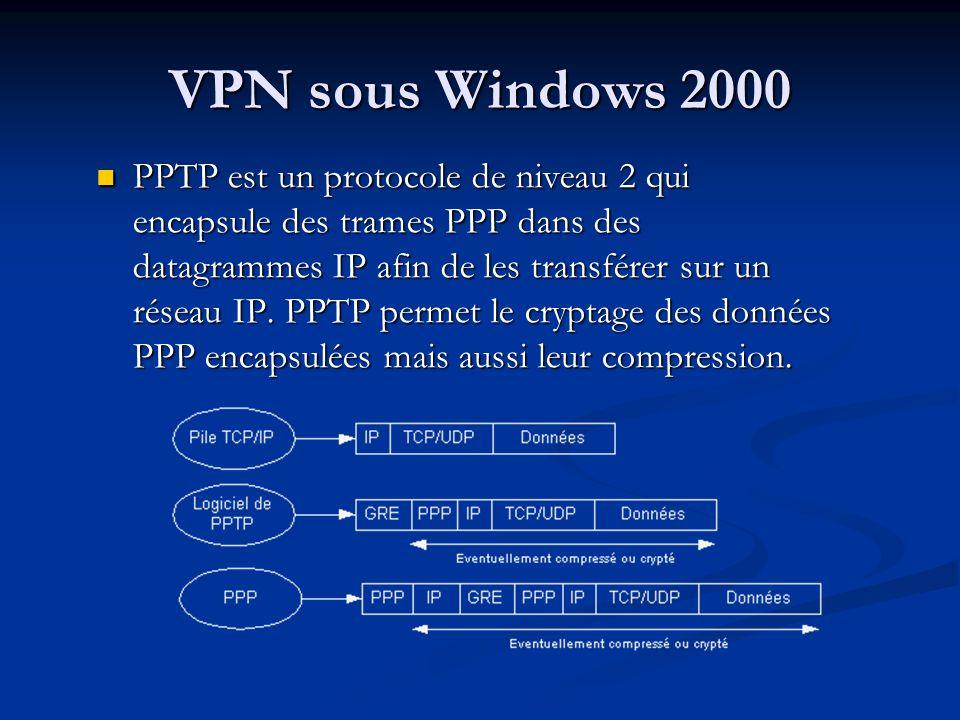 VPN sous Windows 2000 PPTP est un protocole de niveau 2 qui encapsule des trames PPP dans des datagrammes IP afin de les transférer sur un réseau IP.
