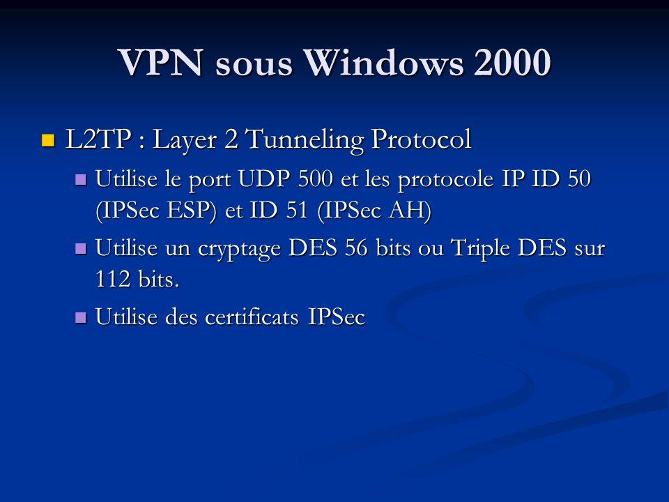 VPN sous Windows 2000 L2TP : Layer 2 Tunneling Protocol L2TP : Layer 2 Tunneling Protocol Utilise le port UDP 500 et les protocole IP ID 50 (IPSec ESP
