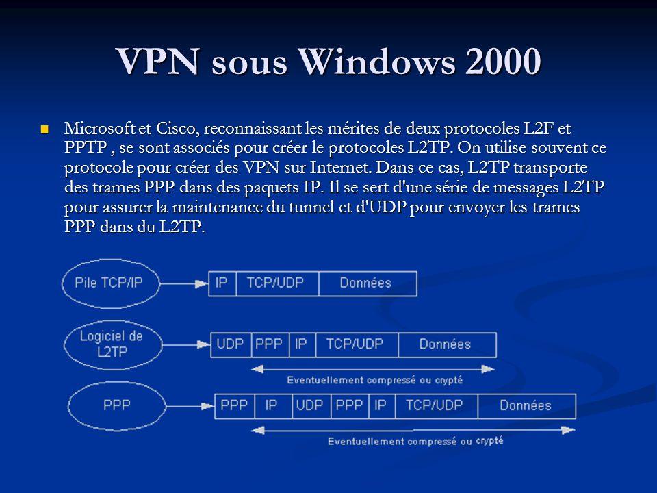 VPN sous Windows 2000 Microsoft et Cisco, reconnaissant les mérites de deux protocoles L2F et PPTP, se sont associés pour créer le protocoles L2TP. On