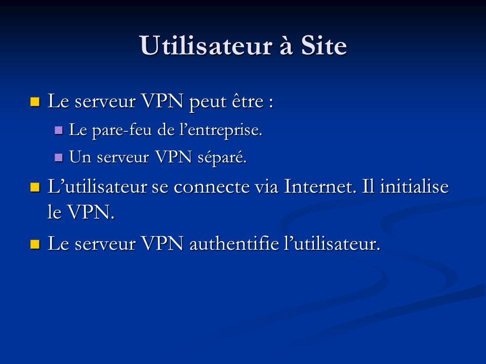 Utilisateur à Site Le serveur VPN peut être : Le serveur VPN peut être : Le pare-feu de lentreprise. Le pare-feu de lentreprise. Un serveur VPN séparé
