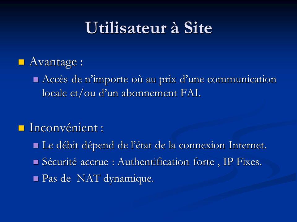 Avantage : Avantage : Accès de nimporte où au prix dune communication locale et/ou dun abonnement FAI. Accès de nimporte où au prix dune communication