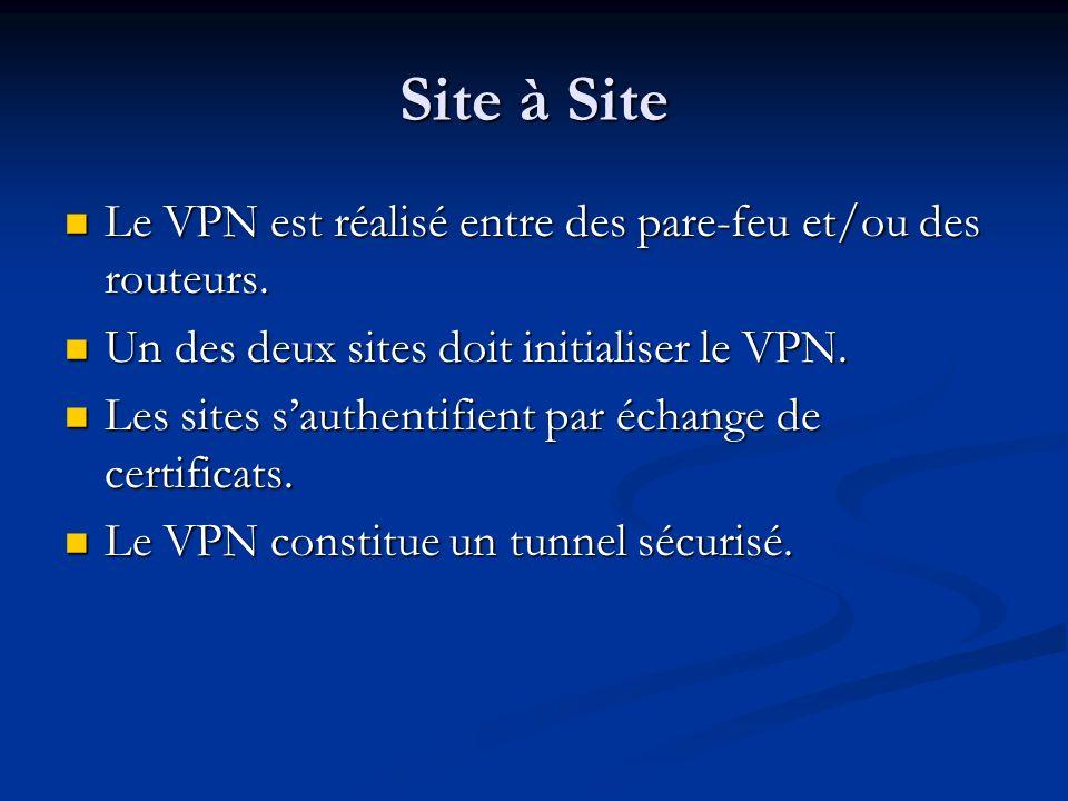 Site à Site Le VPN est réalisé entre des pare-feu et/ou des routeurs. Le VPN est réalisé entre des pare-feu et/ou des routeurs. Un des deux sites doit