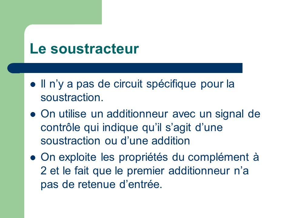 Le soustracteur Il ny a pas de circuit spécifique pour la soustraction. On utilise un additionneur avec un signal de contrôle qui indique quil sagit d