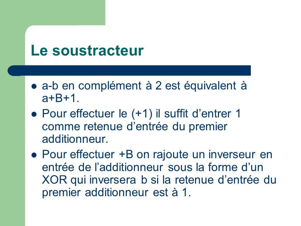 Le soustracteur a-b en complément à 2 est équivalent à a+B+1. Pour effectuer le (+1) il suffit dentrer 1 comme retenue dentrée du premier additionneur