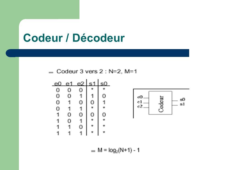 Codeur / Décodeur
