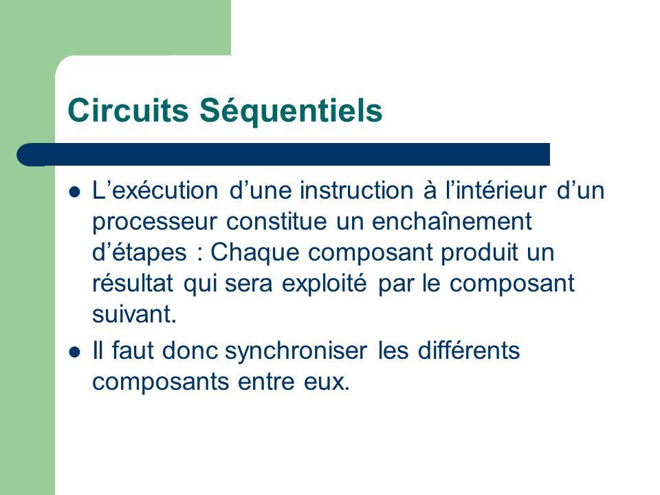 Circuits Séquentiels Lexécution dune instruction à lintérieur dun processeur constitue un enchaînement détapes : Chaque composant produit un résultat