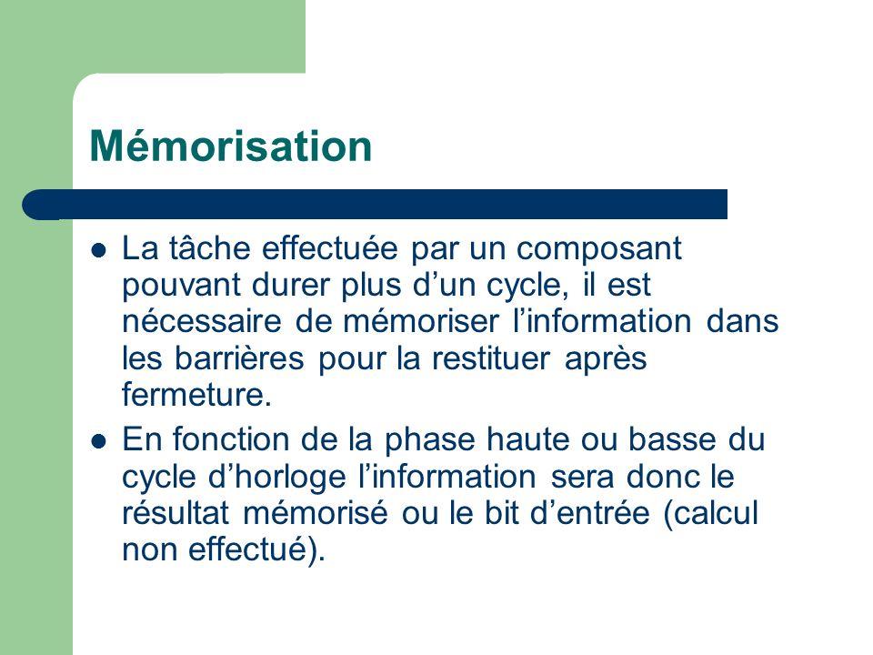 Mémorisation La tâche effectuée par un composant pouvant durer plus dun cycle, il est nécessaire de mémoriser linformation dans les barrières pour la
