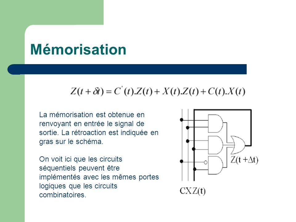Mémorisation La mémorisation est obtenue en renvoyant en entrée le signal de sortie. La rétroaction est indiquée en gras sur le schéma. On voit ici qu