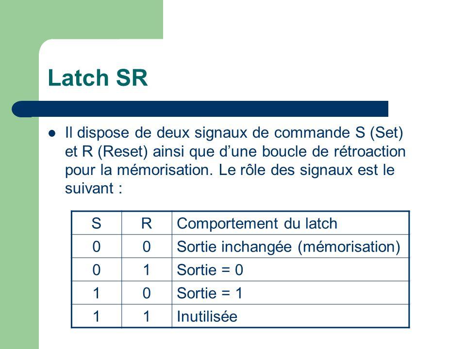 Latch SR Il dispose de deux signaux de commande S (Set) et R (Reset) ainsi que dune boucle de rétroaction pour la mémorisation. Le rôle des signaux es