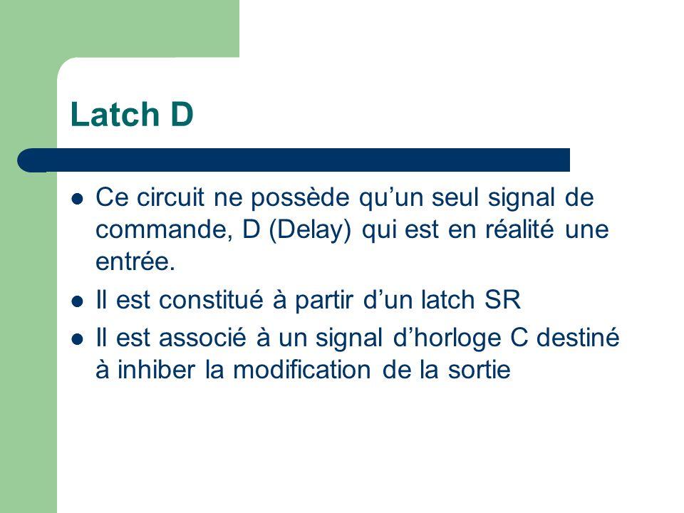 Latch D Ce circuit ne possède quun seul signal de commande, D (Delay) qui est en réalité une entrée. Il est constitué à partir dun latch SR Il est ass