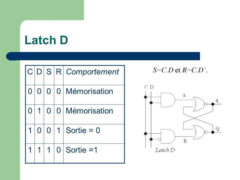 Latch D CDSRComportement 0000Mémorisation 0100 1001Sortie = 0 1110Sortie =1