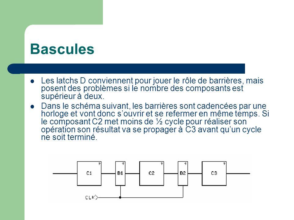 Bascules Les latchs D conviennent pour jouer le rôle de barrières, mais posent des problèmes si le nombre des composants est supérieur à deux. Dans le