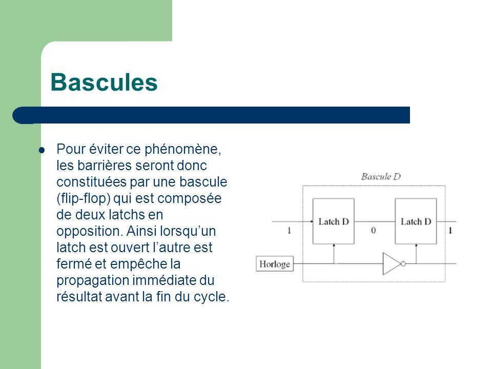 Bascules Pour éviter ce phénomène, les barrières seront donc constituées par une bascule (flip-flop) qui est composée de deux latchs en opposition. Ai
