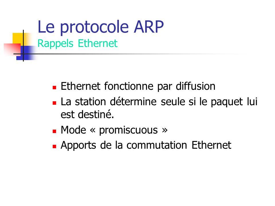 Le protocole ARP Rappels Ethernet Ethernet fonctionne par diffusion La station détermine seule si le paquet lui est destiné. Mode « promiscuous » Appo