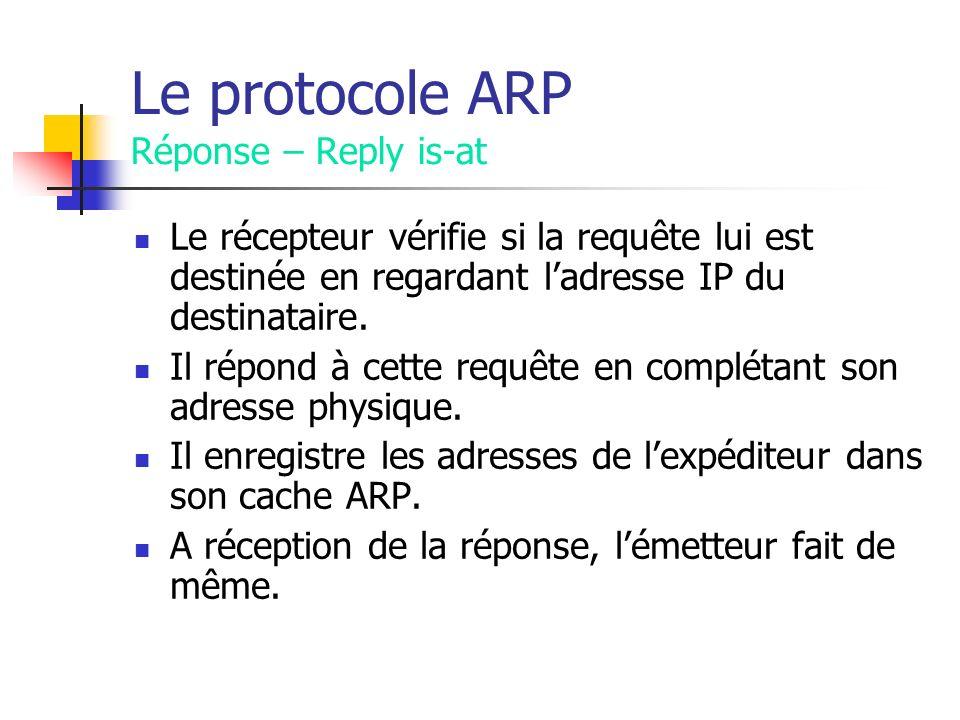 Le protocole ARP Réponse – Reply is-at Le récepteur vérifie si la requête lui est destinée en regardant ladresse IP du destinataire. Il répond à cette