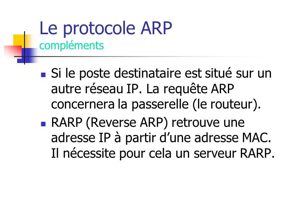 Le protocole ARP compléments Si le poste destinataire est situé sur un autre réseau IP. La requête ARP concernera la passerelle (le routeur). RARP (Re