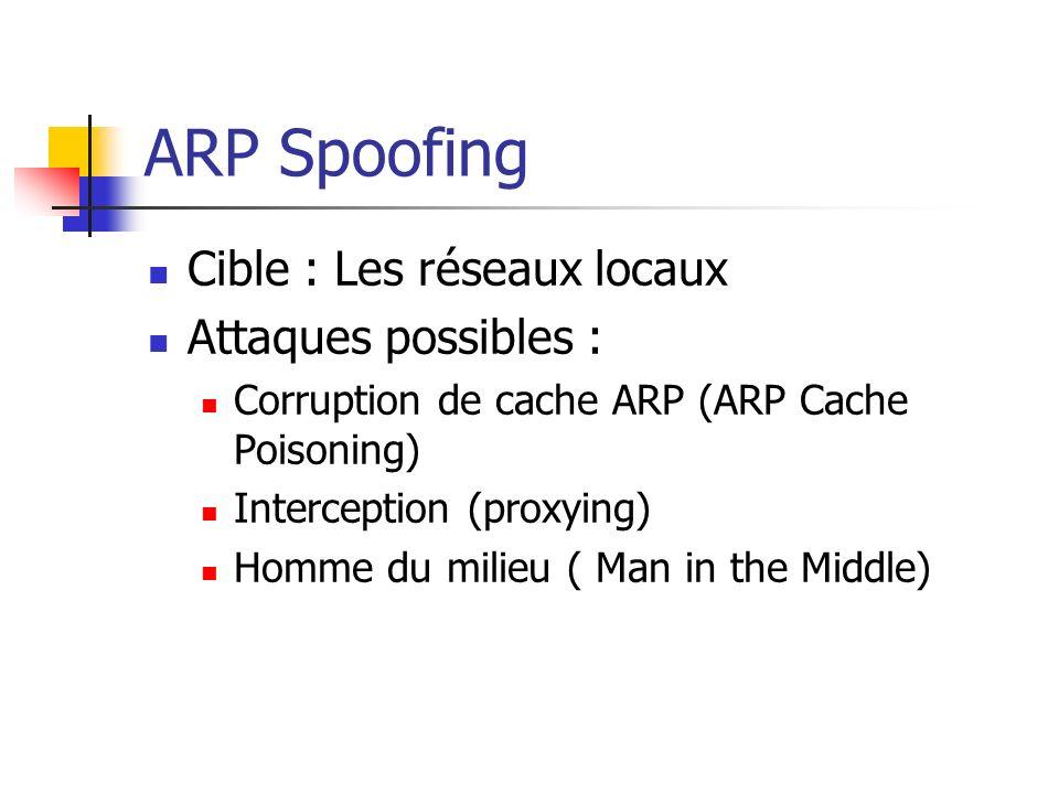 ARP Spoofing Cible : Les réseaux locaux Attaques possibles : Corruption de cache ARP (ARP Cache Poisoning) Interception (proxying) Homme du milieu ( M