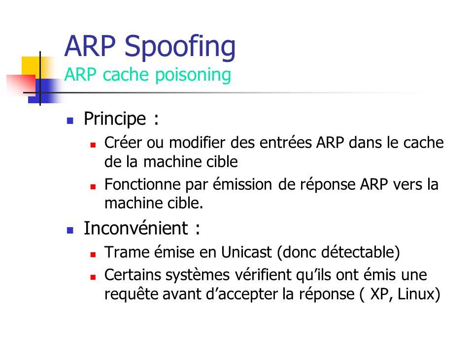 ARP Spoofing ARP cache poisoning Principe : Créer ou modifier des entrées ARP dans le cache de la machine cible Fonctionne par émission de réponse ARP