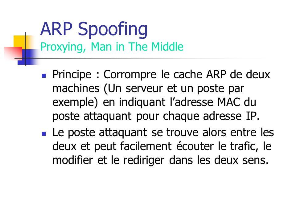 ARP Spoofing Proxying, Man in The Middle Principe : Corrompre le cache ARP de deux machines (Un serveur et un poste par exemple) en indiquant ladresse