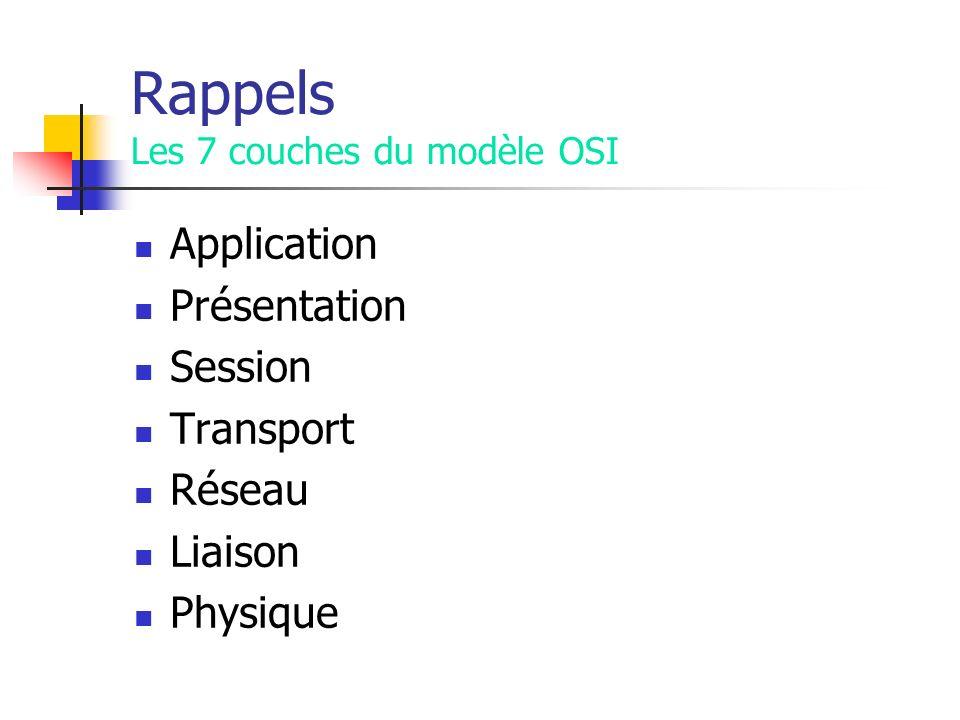 Rappels Les 7 couches du modèle OSI Application Présentation Session Transport Réseau Liaison Physique