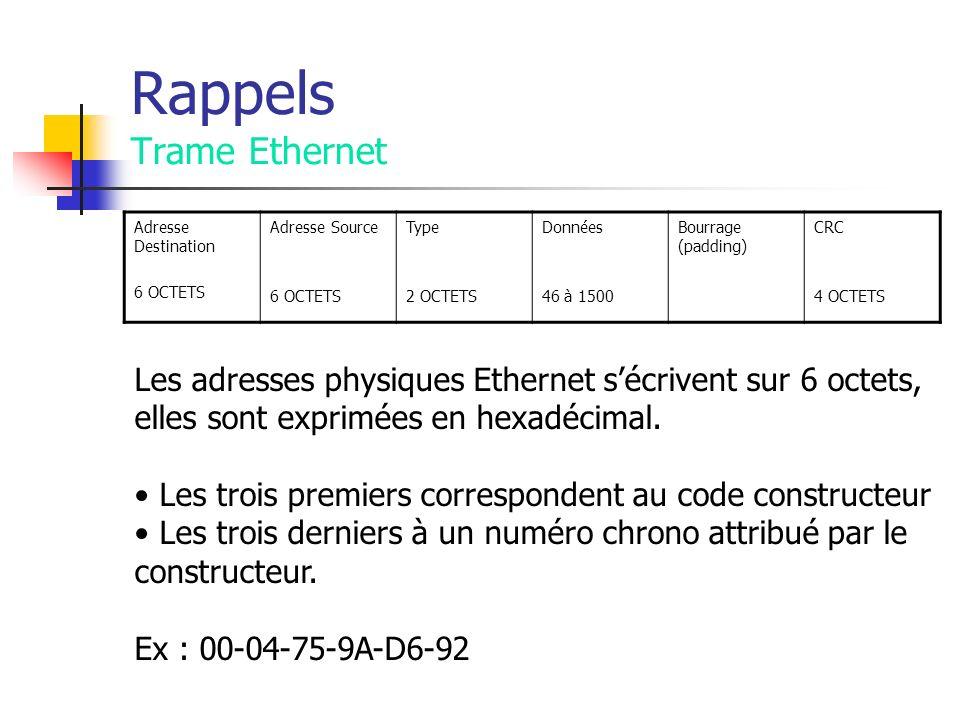 ARP Spoofing Proxying, Man in The Middle Principe : Corrompre le cache ARP de deux machines (Un serveur et un poste par exemple) en indiquant ladresse MAC du poste attaquant pour chaque adresse IP.
