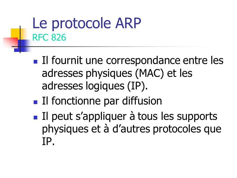 Le protocole ARP RFC 826 Il fournit une correspondance entre les adresses physiques (MAC) et les adresses logiques (IP). Il fonctionne par diffusion I