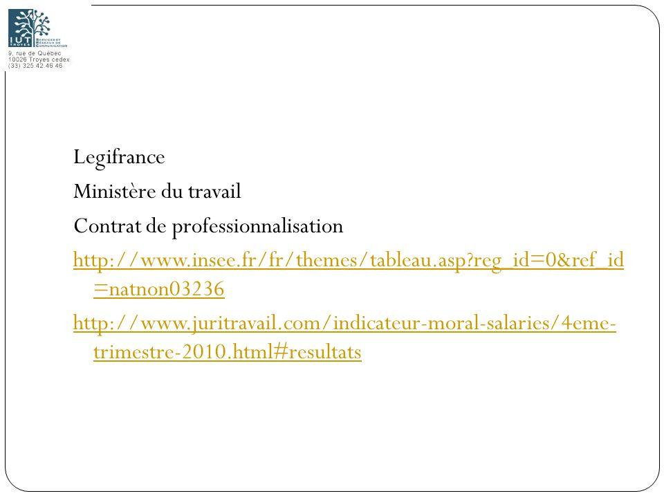 1 Legifrance Ministère du travail Contrat de professionnalisation http://www.insee.fr/fr/themes/tableau.asp?reg_id=0&ref_id =natnon03236 http://www.ju