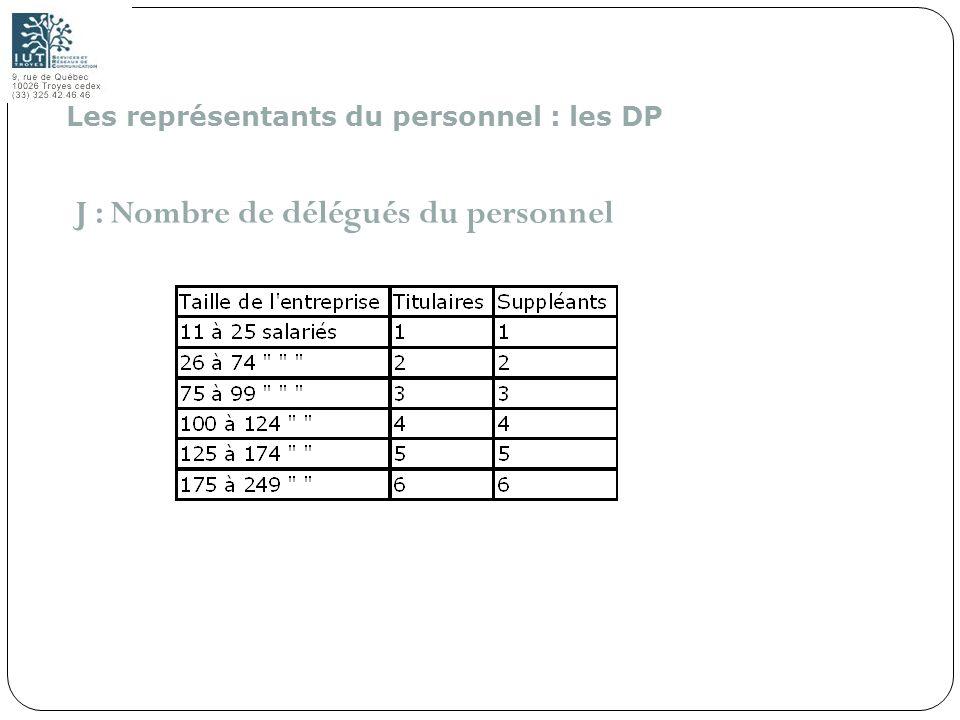 149 J : Nombre de délégués du personnel Les représentants du personnel : les DP