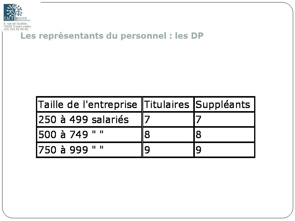 150 Les représentants du personnel : les DP