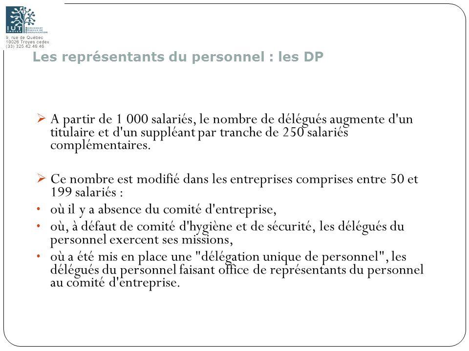 151 A partir de 1 000 salariés, le nombre de délégués augmente d'un titulaire et d'un suppléant par tranche de 250 salariés complémentaires. Ce nombre