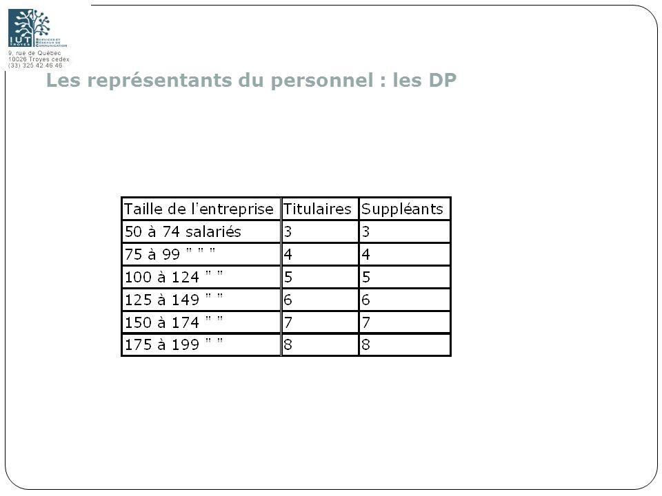 152 Les représentants du personnel : les DP