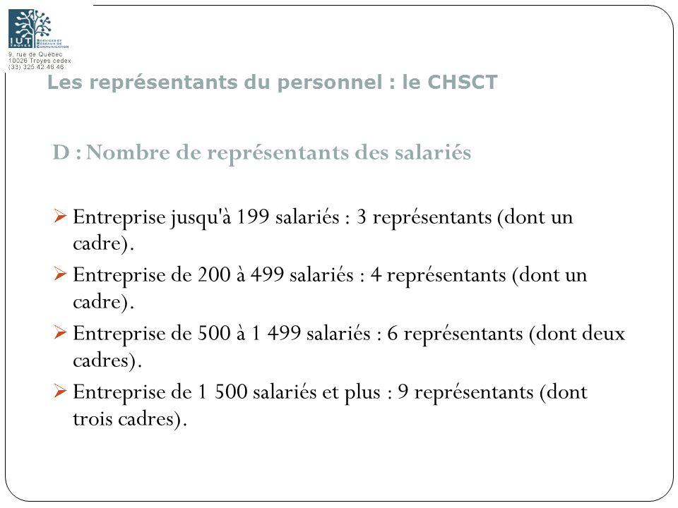 175 D : Nombre de représentants des salariés Entreprise jusqu'à 199 salariés : 3 représentants (dont un cadre). Entreprise de 200 à 499 salariés : 4 r