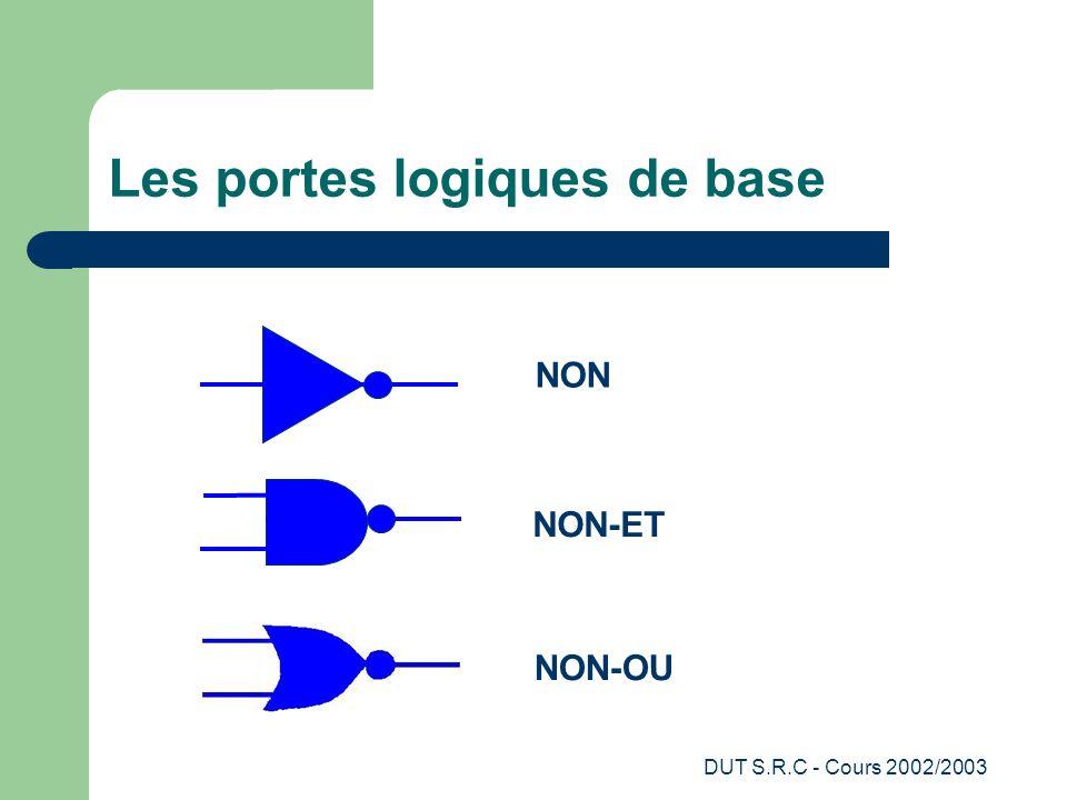 DUT S.R.C - Cours 2002/2003 Les portes logiques de base NON NON-ET NON-OU
