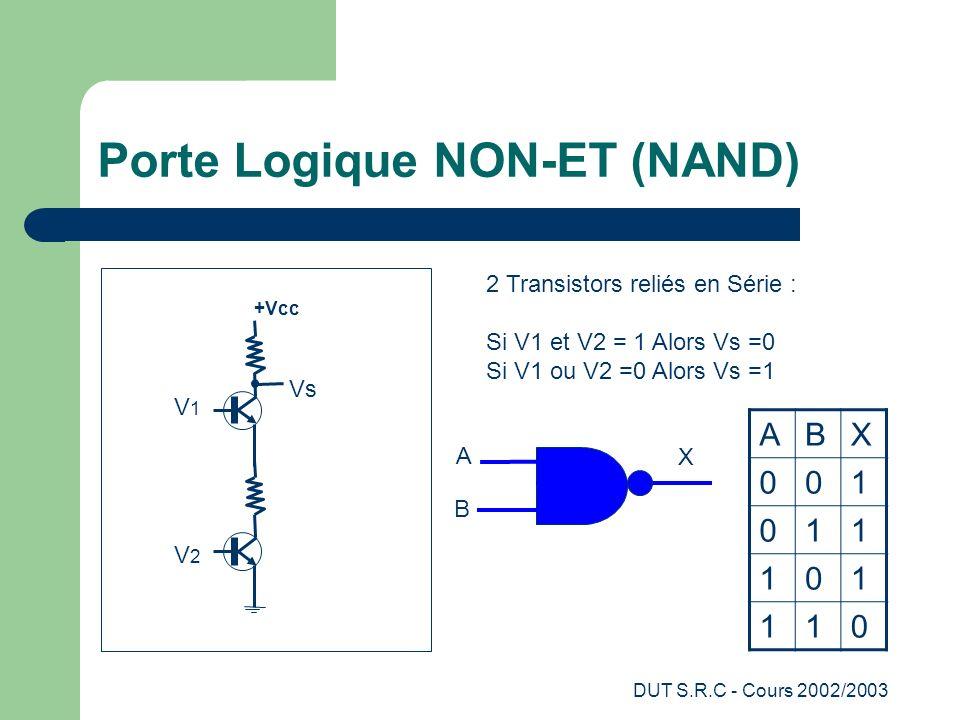 DUT S.R.C - Cours 2002/2003 Porte Logique NON-ET (NAND) +Vcc Vs V1V1 V2V2 2 Transistors reliés en Série : Si V1 et V2 = 1 Alors Vs =0 Si V1 ou V2 =0 A