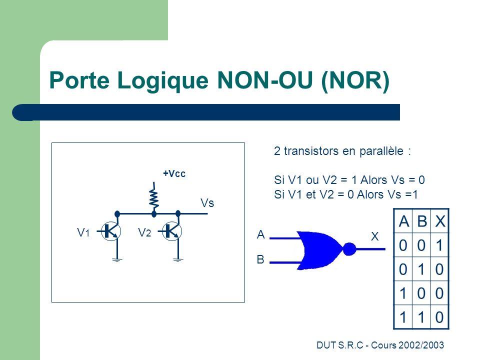 DUT S.R.C - Cours 2002/2003 Porte Logique NON-OU (NOR) +Vcc Vs V1V1 V2V2 2 transistors en parallèle : Si V1 ou V2 = 1 Alors Vs = 0 Si V1 et V2 = 0 Alo