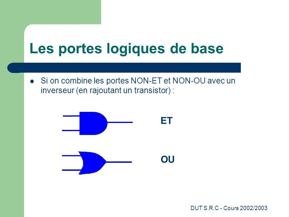DUT S.R.C - Cours 2002/2003 Les portes logiques de base Si on combine les portes NON-ET et NON-OU avec un inverseur (en rajoutant un transistor) : ET